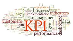 Integrated Management System word cloud